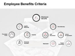 Employee Benefits Criteria Legally Required Ppt Powerpoint Presentation Information