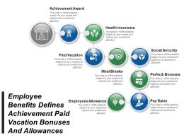 Employee Benefits Defines Achievement Paid Vacation Bonuses And Allowances