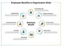 Employee Benefits In Organisation Slide
