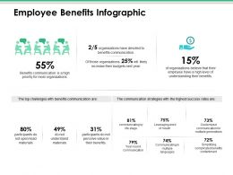 Employee Benefits Infographic Ppt Infographic Template Professional