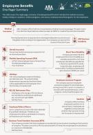 Employee Benefits One Pager Summary Presentation Report Infographic PPT PDF Document