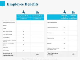 Employee Benefits Ppt Powerpoint Presentation Infographic Template Files
