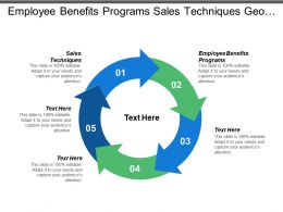 Employee Benefits Programs Sales Techniques Geo Targeting Employee Evaluation
