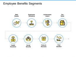 Employee Benefits Segments Allowance Ppt Powerpoint Presentation Ideas Professional