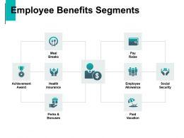 Employee Benefits Segments Employee Allowance Meal Breaks Ppt Powerpoint Presentation Summary Outfit