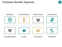 Employee Benefits Segments Ppt Powerpoint Presentation Model