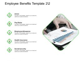 Employee Benefits Social Security Ppt Powerpoint Presentation Professional Template