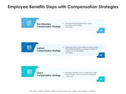 Employee Benefits Steps With Compensation Strategies