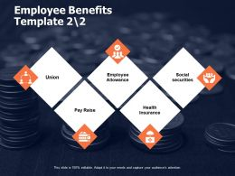 Employee Benefits Template Social Ppt Powerpoint Presentation Graphics Download