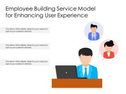 Employee Building Service Model For Enhancing User Experience