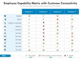 Employee Capability Matrix With Customer Connectivity