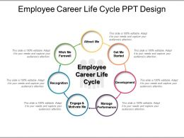 Employee Career Life Cycle Ppt Design
