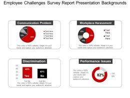 Employee Challenges Survey Report Presentation Backgrounds