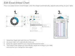employee_challenges_survey_report_presentation_backgrounds_Slide03
