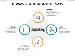 Employee Change Management Recipe Ppt Powerpoint Presentation Deck Cpb