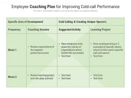 Employee Coaching Plan For Improving Cold Call Performance