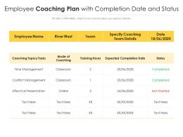 Employee Coaching Plan With Completion Date And Status