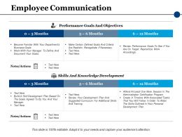 Employee Communication Ppt Powerpoint Presentation File Ideas