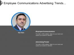 Employee Communications Advertising Trends Inventory Management Sales Forecast