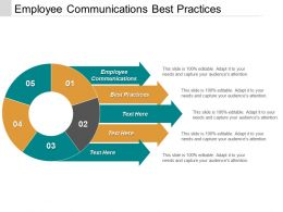 Employee Communications Best Practices Ppt Powerpoint Presentation Pictures Rules Cpb