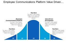 Employee Communications Platform Value Driven Development Web Development Cpb
