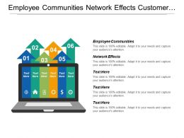 Employee Communities Network Effects Customer Communication Cloud Computing