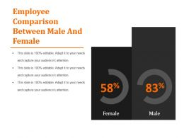 Employee Comparison Between Male And Female Powerpoint Slide Background
