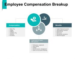 Employee Compensation Breakup Benefits Goal Ppt Powerpoint Presentation Summary Smartart