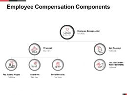 Employee Compensation Components Financial Ppt Powerpoint Presentation Aids