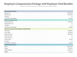 Employee Compensation Package With Employer Paid Benefits