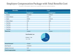 Employee Compensation Package With Total Benefits Cost