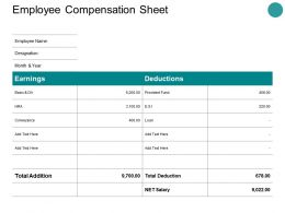 Employee Compensation Sheet Ppt Powerpoint Presentation Gallery