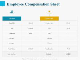 Employee Compensation Sheet Ppt Powerpoint Presentation Professional Sample