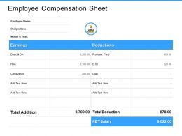 Employee Compensation Sheet Table Ppt Powerpoint Presentation Slides Grid