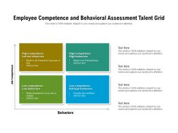 Employee Competence And Behavioral Assessment Talent Grid