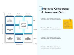 Employee Competency And Assessment Grid Successionppt Powerpoint Presentation Gallery Infographics