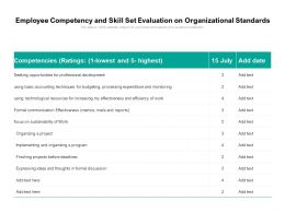 Employee Competency And Skill Set Evaluation On Organizational Standards