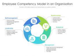 Employee Competency Model In An Organisation