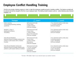 Employee Conflict Handling Training Employee M2257 Ppt Powerpoint Presentation Gallery Visual Aids
