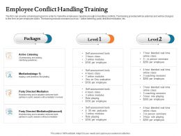 Employee Conflict Handling Training Listening Ppt Powerpoint Infographics
