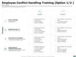 Employee Conflict Handling Training Option Party Directed Ppt Powerpoint Presentation File Slides