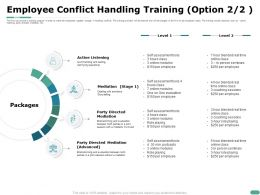 Employee Conflict Handling Training Option Role Playing Ppt Powerpoint Presentation File Clipart