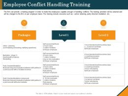 Employee Conflict Handling Training Packages Ppt Infographic Template