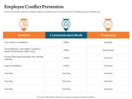 Employee Conflict Prevention Frequency Ppt File Topics