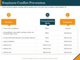 Employee Conflict Prevention Frequency Ppt Gallery Background Designs