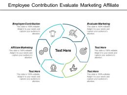 Employee Contribution Evaluate Marketing Affiliate Marketing Retail Management Cpb