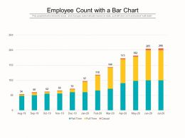 Employee Count With A Bar Chart