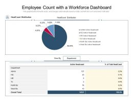 Employee Count With A Workforce Dashboard