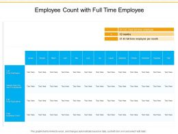 Employee Count With Full Time Employee