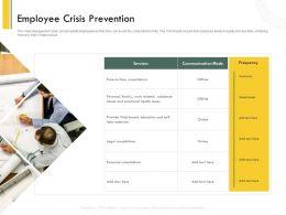 Employee Crisis Prevention Abuse Ppt Powerpoint Presentation Portfolio Slideshow